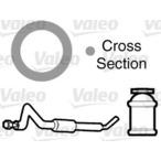 Uszczelka rurki płynu chłodzącego VALEO 508993