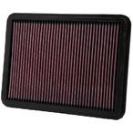 Filtr powietrza K&N FILTERS 33-2144