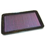 Filtr powietrza K&N FILTERS 33-2198