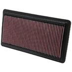Filtr powietrza K&N FILTERS 33-2278