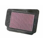 Filtr powietrza K&N FILTERS 33-2330
