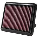 Filtr powietrza K&N FILTERS 33-2433