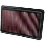 Filtr powietrza K&N FILTERS 33-2480