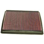 Filtr powietrza K&N FILTERS 33-2848