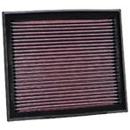 Filtr powietrza K&N FILTERS 33-2873