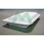Filtr powietrza MULLER FILTER PA3380